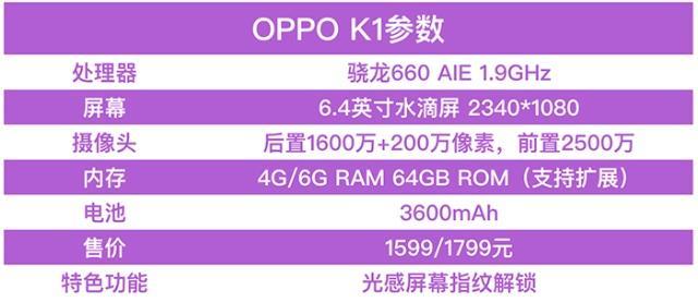 OPPO K1评测:首款千元光感屏幕指纹手机,而且还有高颜值