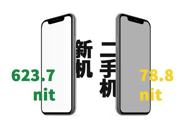 二手手机避坑指南,成色、电池、屏幕、摄像头怎么测试? 真伪辨别 第7张